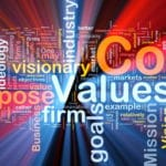 Values and beliefs lead to success